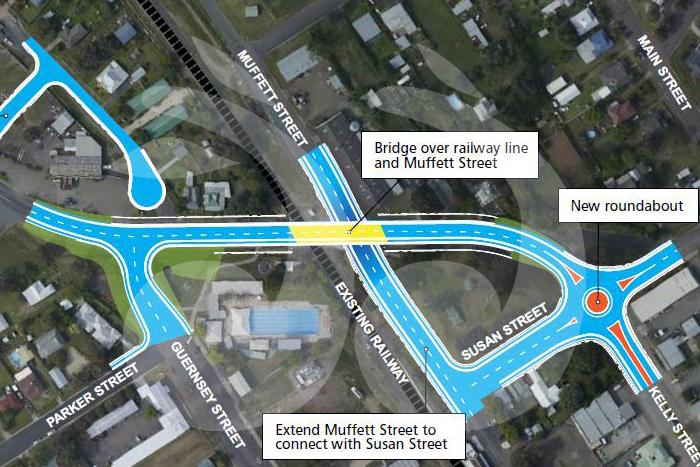 Rail bridge option at Kelly Street.