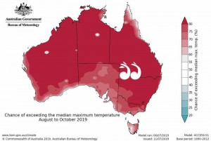 The Bureau predicts warmer than average weather for the next three months.